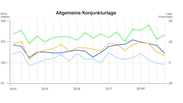 Grafik: IHK / nh
